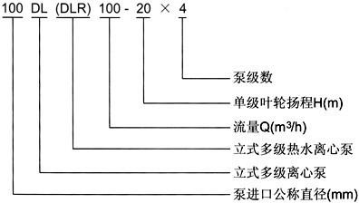 DL型立式多级泵型号意义