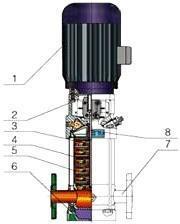 立式不锈钢多级泵结构图