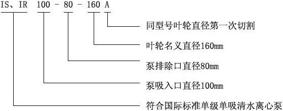 IR型卧式单级泵型号意义