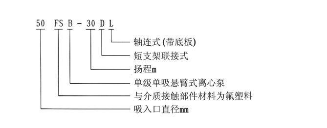 FSB型卧式化工泵型号意义