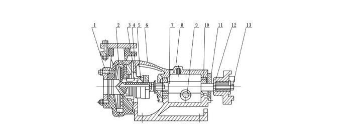 FSB型卧式化工泵结构图