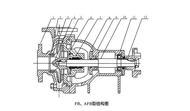 BF型耐腐蚀化工用泵结构图