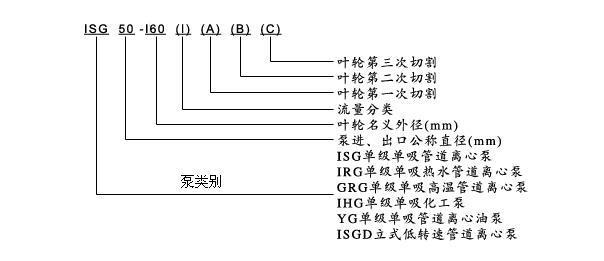 ISG单级管道泵型号意义