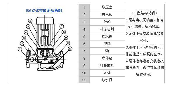 管道柴油泵产品特点