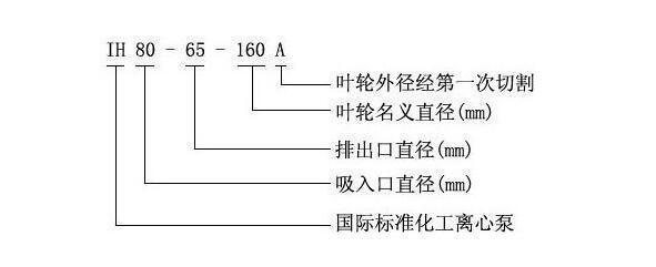 化工柴油机泵型号意义