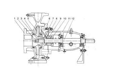 化工柴油机泵机组结构图