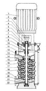 DL型立式多级离心泵结构图