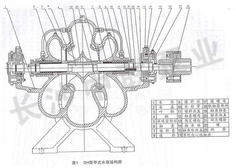 Structure size drawing of sh split pump body