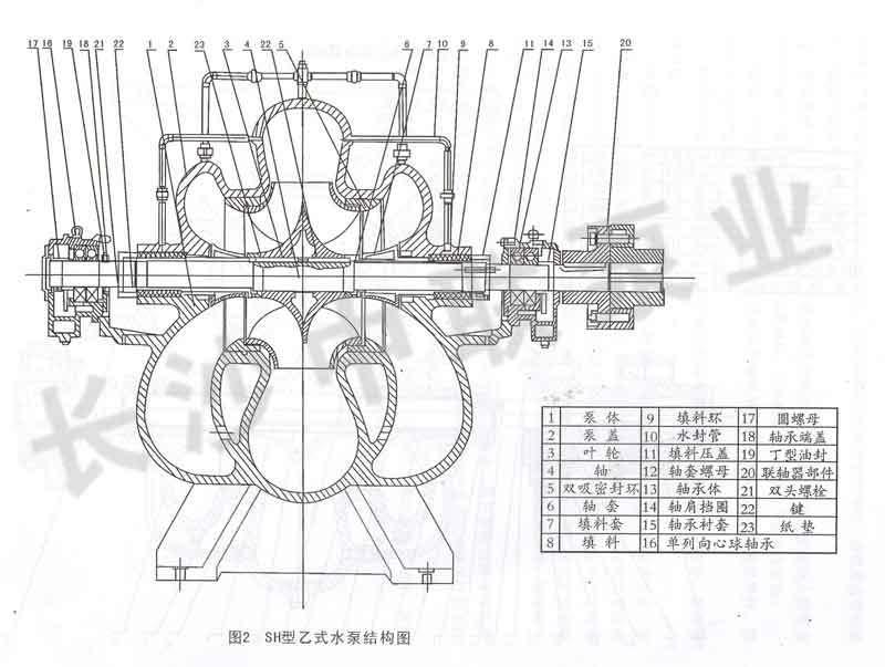 sh pump body structure diagram