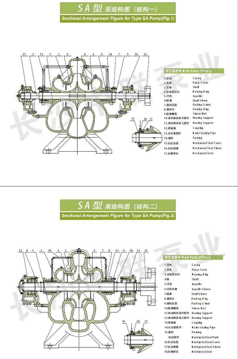 SA型不锈钢双吸泵结构图