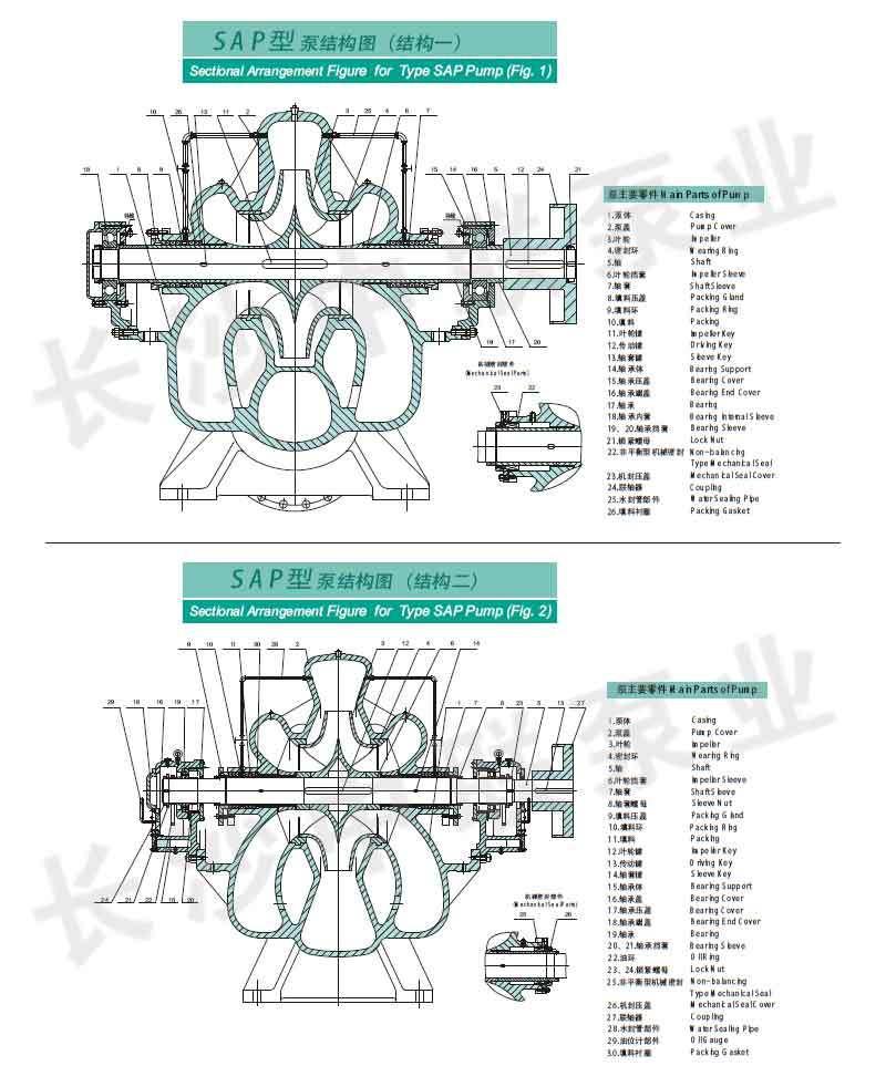 SAP型水平中开双吸泵结构图