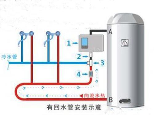 空气能回水管安装图_家用热水循环泵安装图,家用热水器循环泵如何安装及示意图-长沙 ...