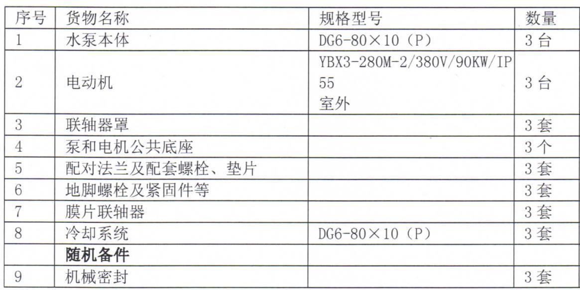 河南顺成集团煤焦有限公司气泡给水泵零配件