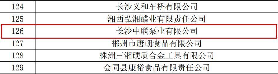 """长沙中联泵业荣获""""湖南省2019年第二批拟认定高新技术企业"""""""