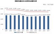 """浙富控股在第四代""""中国造""""核电核主泵研制取得重大突破"""