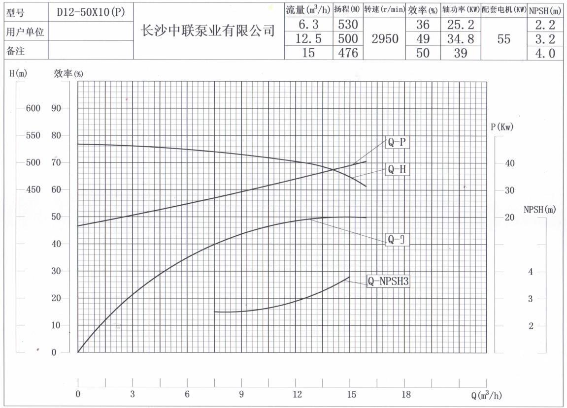 张家港富瑞特种装备股份有限公司贫胺泵性能曲线图