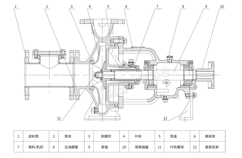 WSJ型无堵塞浆料泵结构图