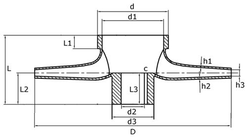 不锈钢冲压激光焊接叶轮的主要尺寸