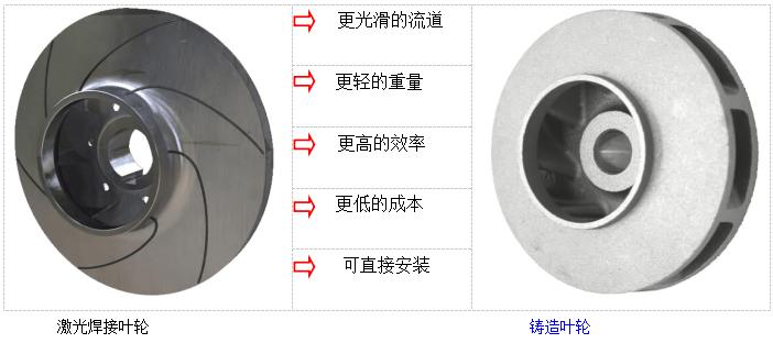 不锈钢冲压激光焊接叶轮特点