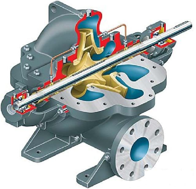 Structural features of S series double-suction centrifugal pumps: