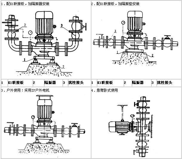 Flexible connection-vertical centrifugal pump installation diagram