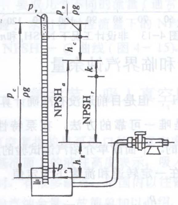 Suction calculation of self-balancing horizontal multistage centrifugal pump
