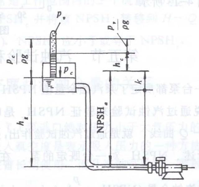 Backflow calculation of self-balancing horizontal multistage centrifugal pump