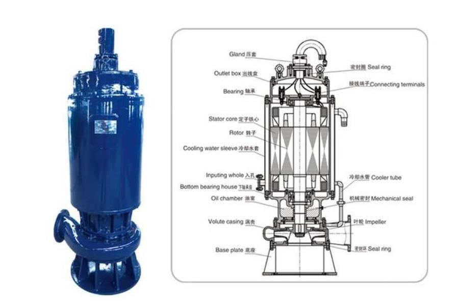 WQB系列防爆型排污潜水泵结构图