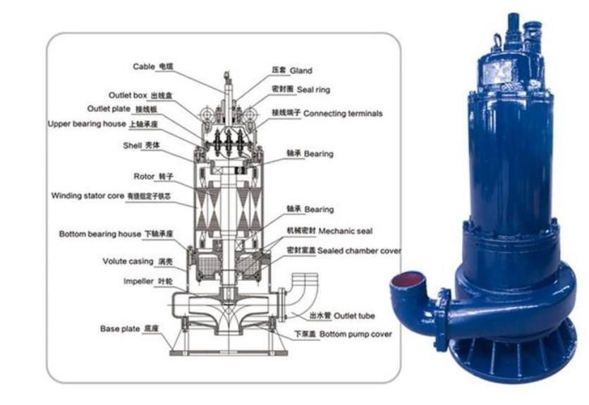 WQB系列排污潜水泵结构图