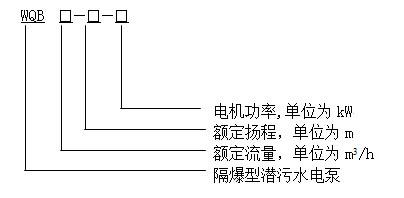 WQB系列防爆型排污潜水泵型号意义