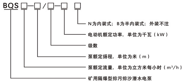 BQS系列矿用隔爆型排污排沙潜水电泵型号意义