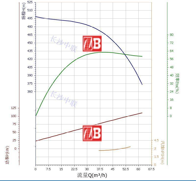 water pump model D46-50X9 performance curve