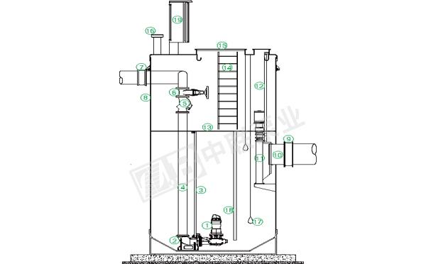 预制式一体化泵站配置结构图