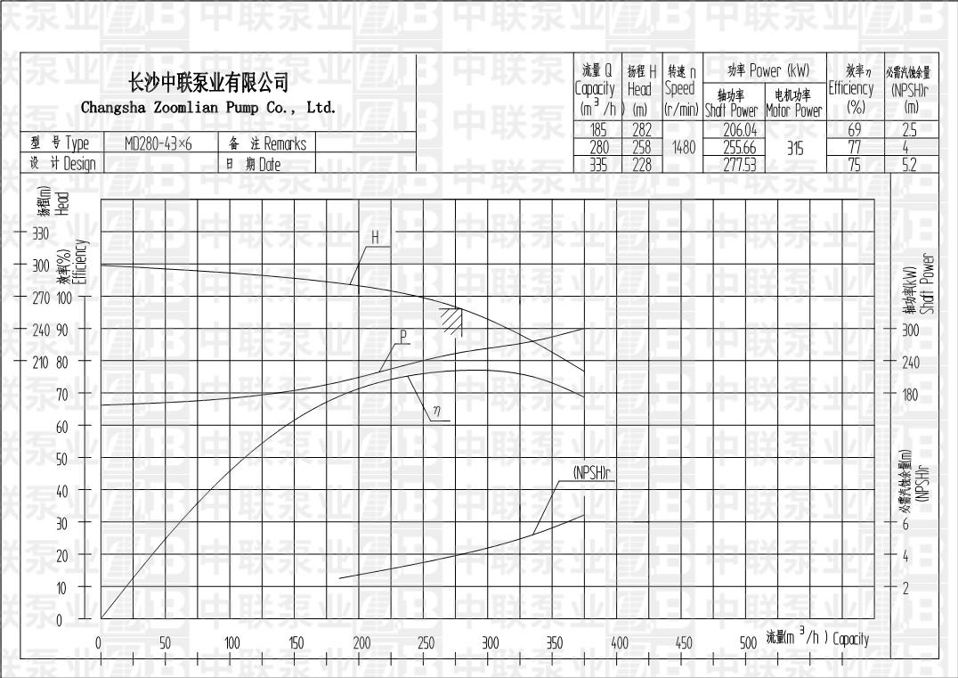 MD280-43*6 mining pump performance curve