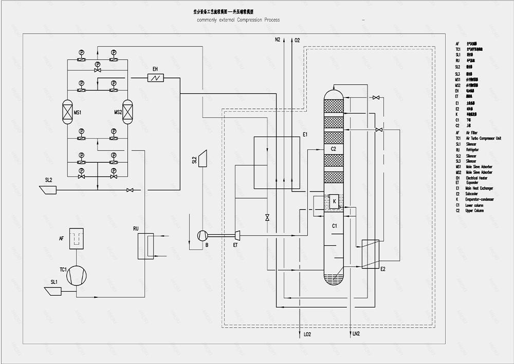 循环经济行业解决方案工艺流程图