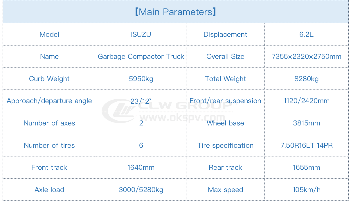 ISUZU 8CBM Garbage Compactor Truck specifications_01