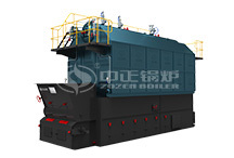 CHARACTERISTICS OF FIRE TUBE BOILER